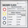 Chemical Products Labels 2